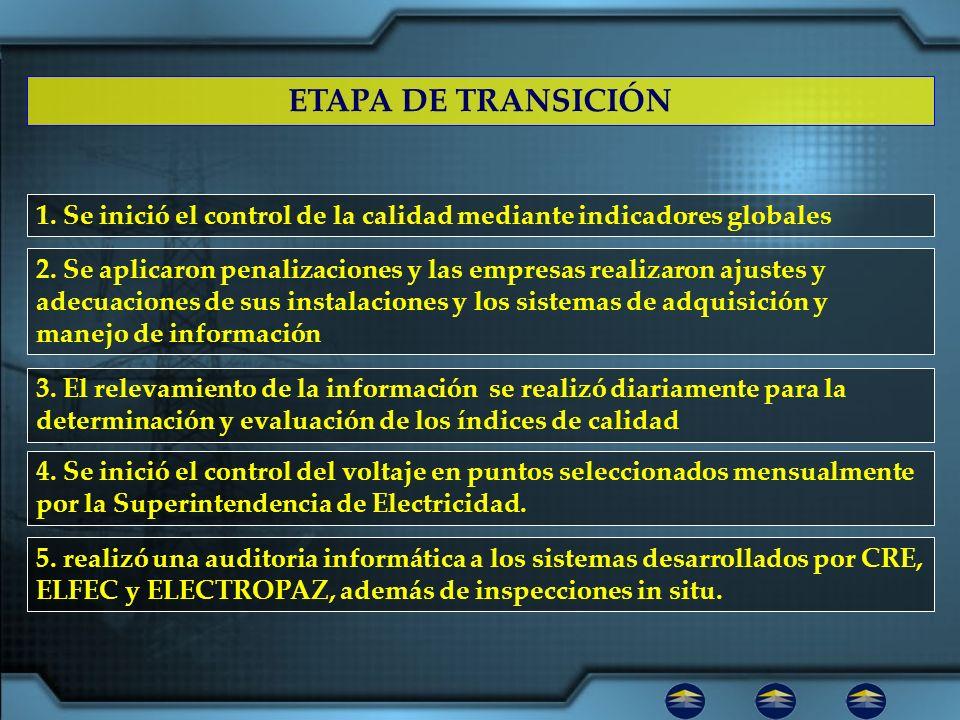 ETAPA DE TRANSICIÓN1. Se inició el control de la calidad mediante indicadores globales.
