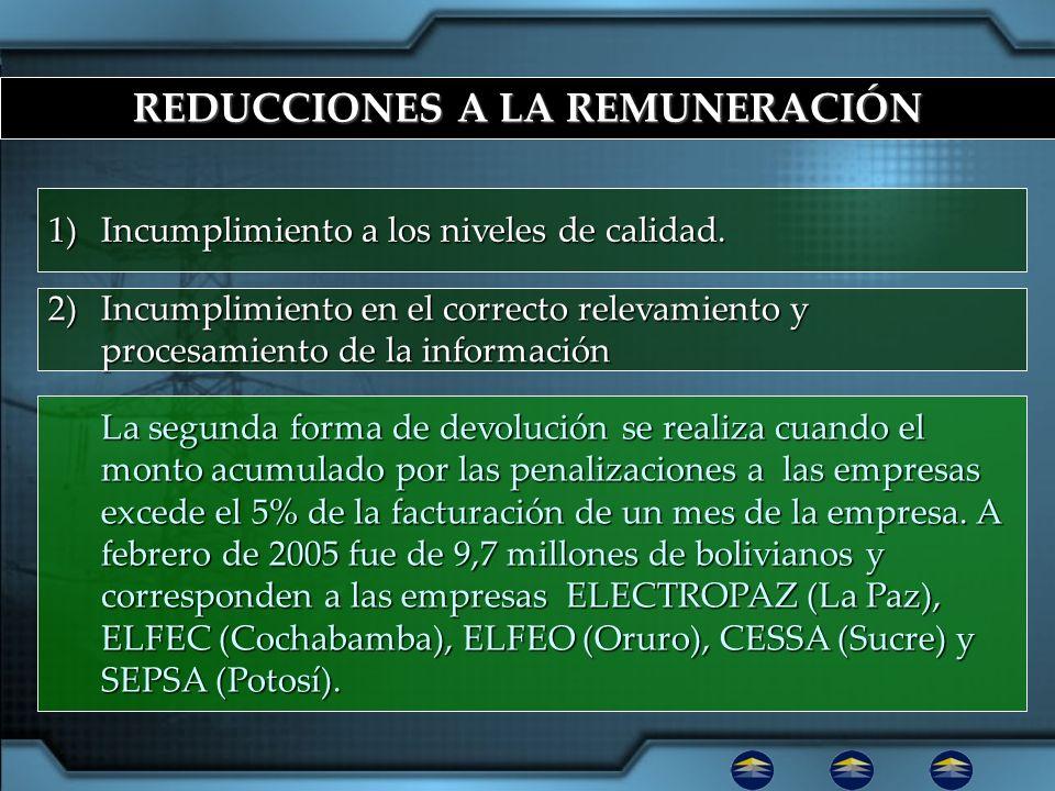 REDUCCIONES A LA REMUNERACIÓN