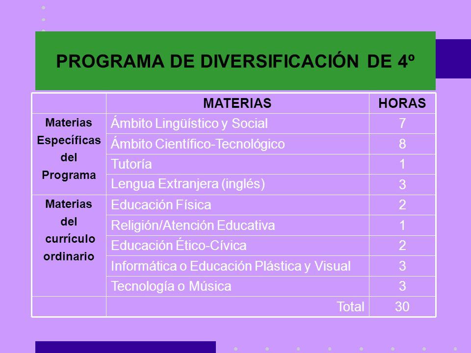 PROGRAMA DE DIVERSIFICACIÓN DE 4º
