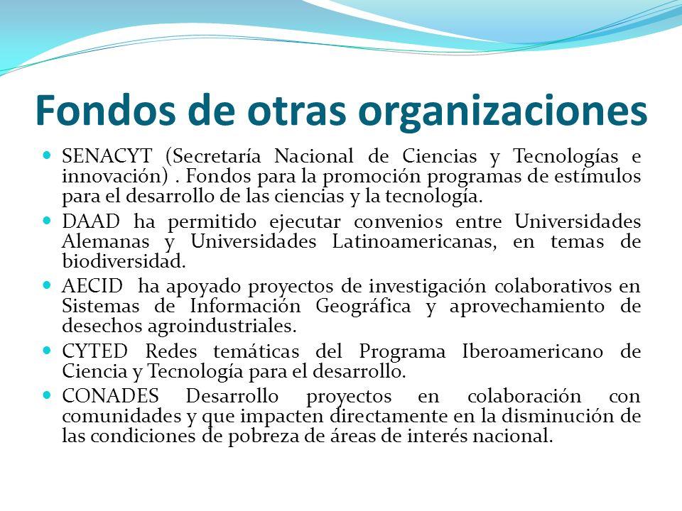 Fondos de otras organizaciones