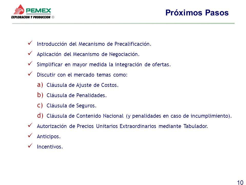 Próximos Pasos Introducción del Mecanismo de Precalificación.