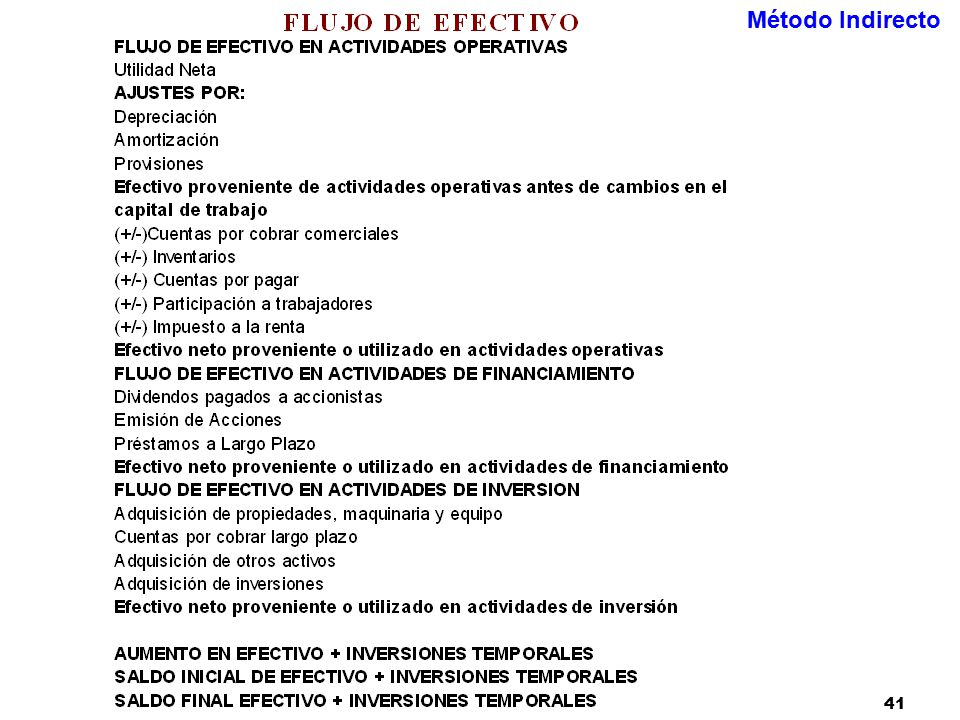 CPA Dr. Marco Espinoza Mg. - ppt descargar