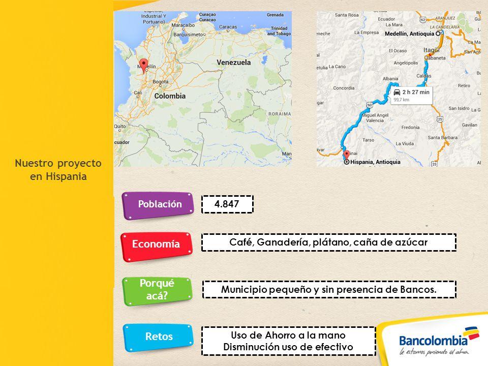 Bancolombia Soluciones Pr Cticas Para El Ahorro Inclusivo Ppt Descargar
