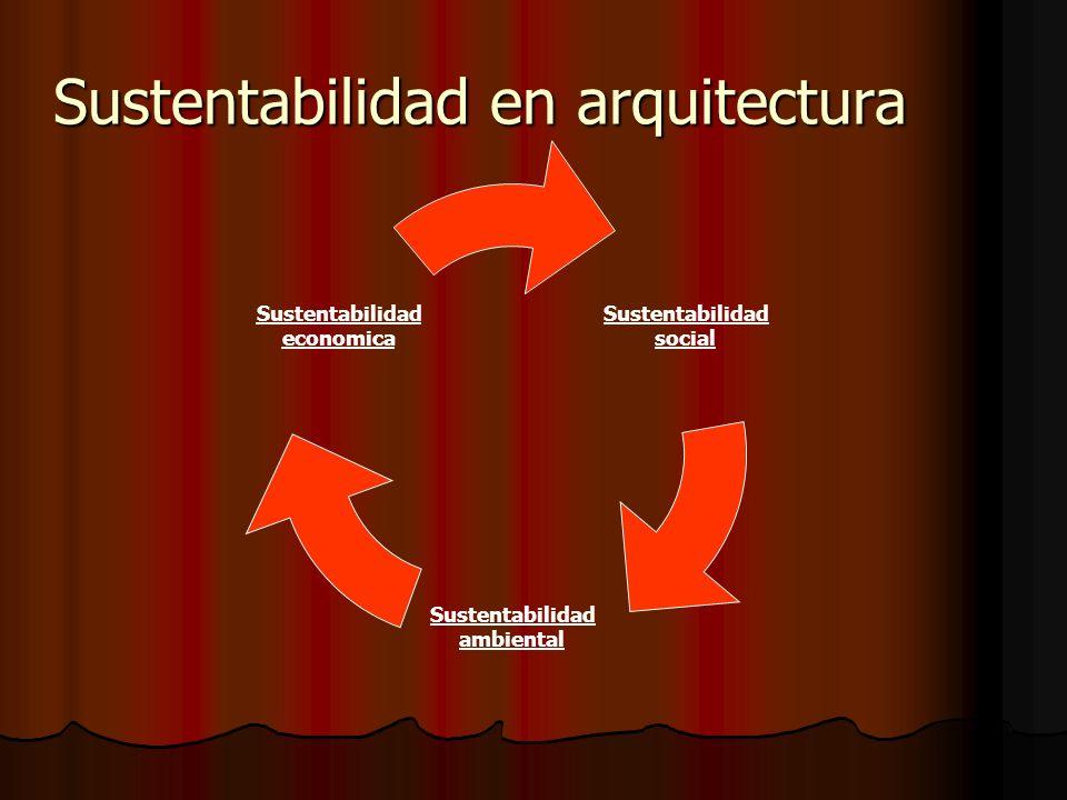Sustentabilidad en arquitectura