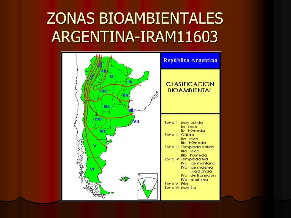 ZONAS BIOAMBIENTALES ARGENTINA-IRAM11603