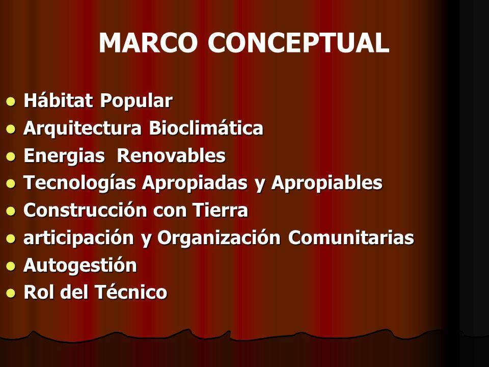 MARCO CONCEPTUAL Hábitat Popular Arquitectura Bioclimática