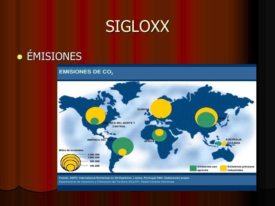 SIGLOXX ÉMISIONES