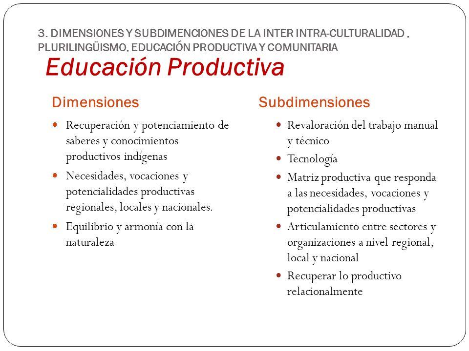 Educación Productiva Dimensiones Subdimensiones