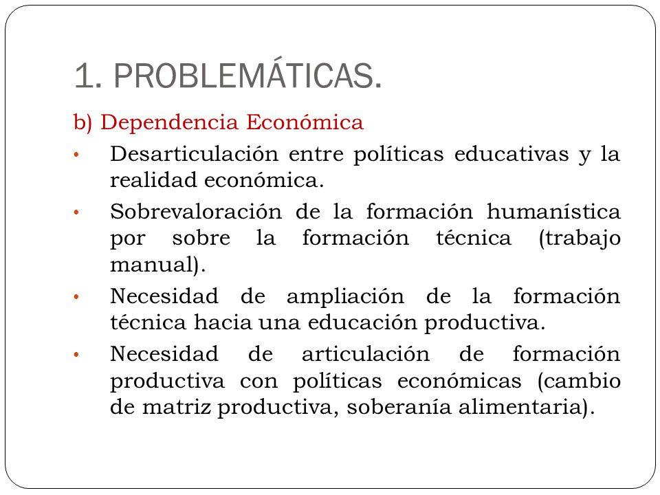 1. PROBLEMÁTICAS. b) Dependencia Económica