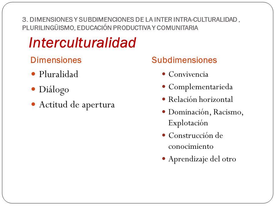 Interculturalidad Pluralidad Diálogo Actitud de apertura Dimensiones