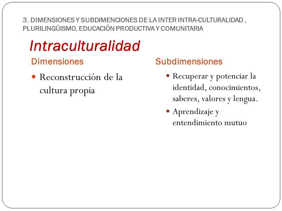 Intraculturalidad Reconstrucción de la cultura propia Dimensiones