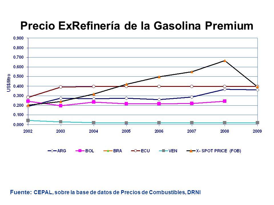 Precio ExRefinería de la Gasolina Premium