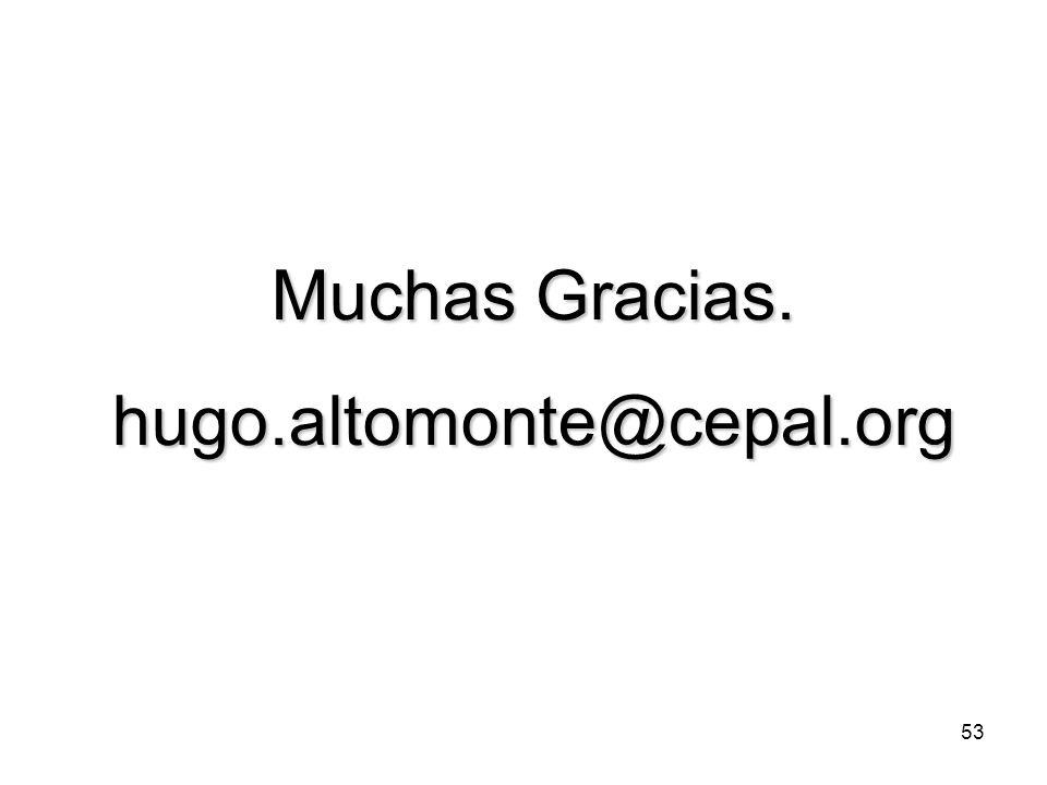 CEPAL Muchas Gracias. hugo.altomonte@cepal.org 53 53