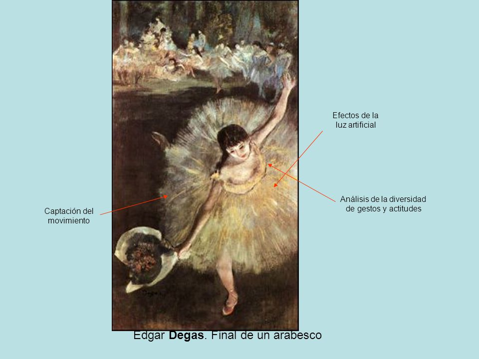 Edgar Degas. Final de un arabesco