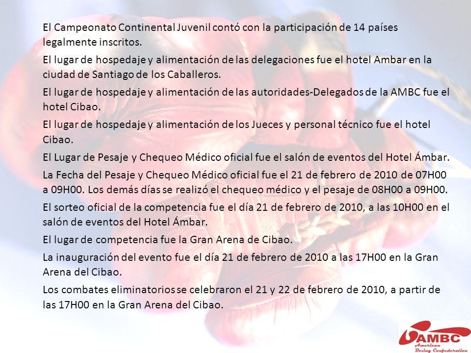 El Campeonato Continental Juvenil contó con la participación de 14 países legalmente inscritos.