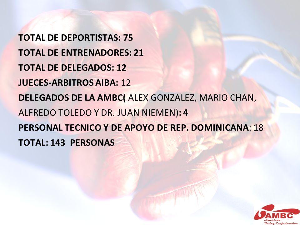 TOTAL DE DEPORTISTAS: 75 TOTAL DE ENTRENADORES: 21. TOTAL DE DELEGADOS: 12. JUECES-ARBITROS AIBA: 12.