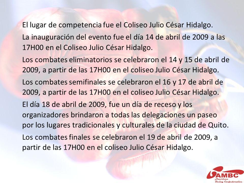 El lugar de competencia fue el Coliseo Julio César Hidalgo.
