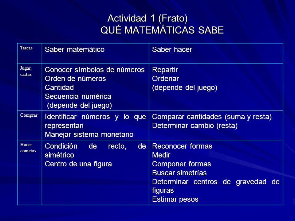 Actividad 1 (Frato) QUÉ MATEMÁTICAS SABE