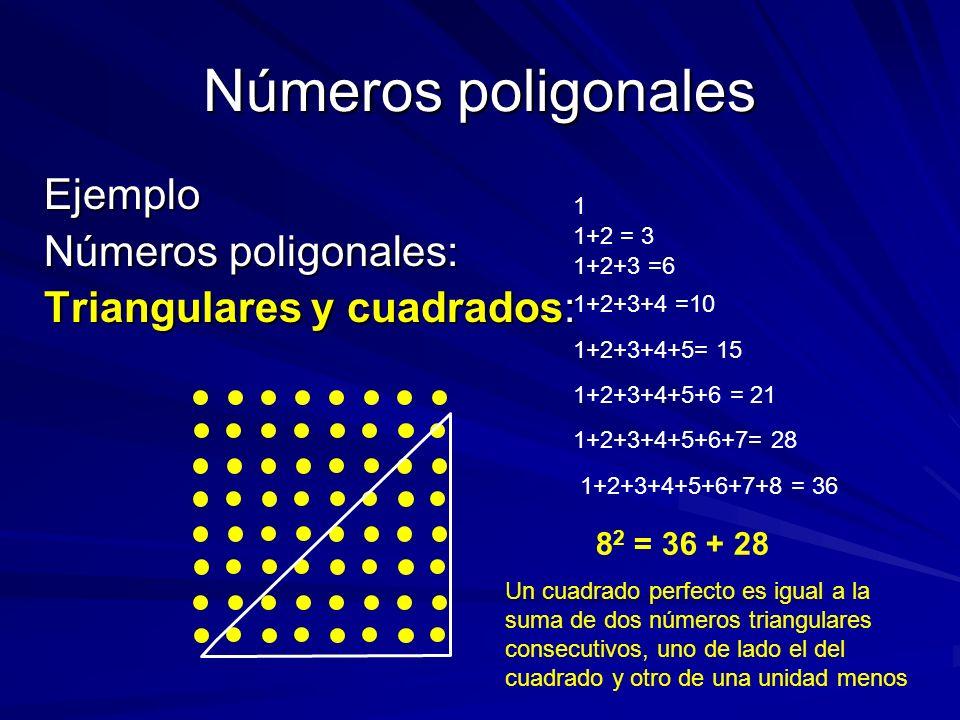 Números poligonales Ejemplo Números poligonales: