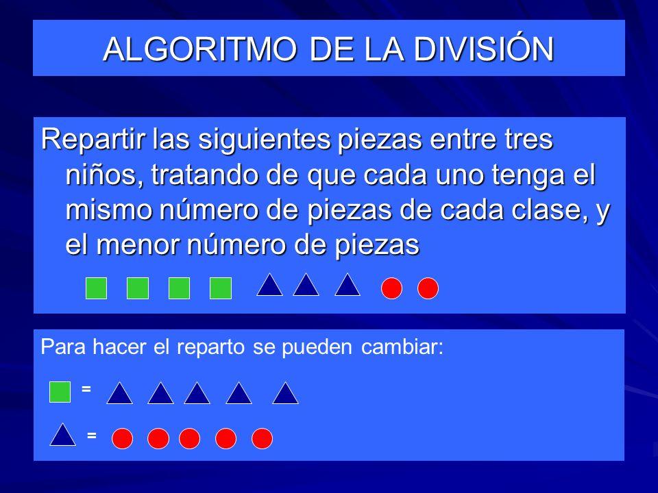 ALGORITMO DE LA DIVISIÓN