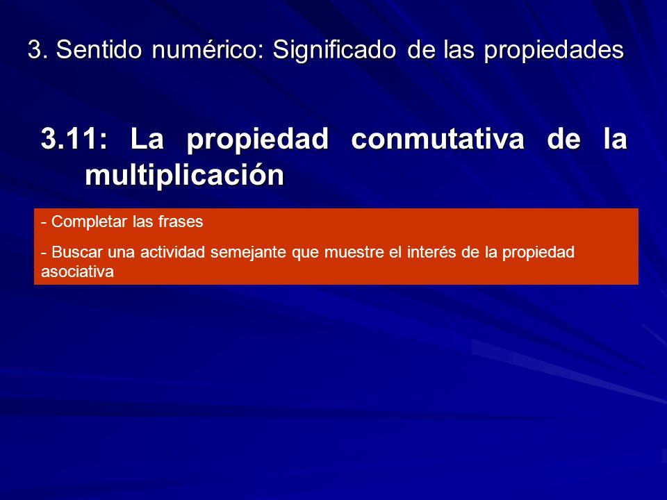 3. Sentido numérico: Significado de las propiedades