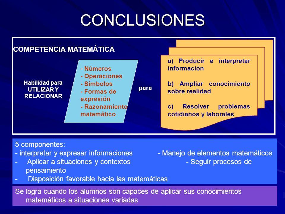 CONCLUSIONES COMPETENCIA MATEMÁTICA 5 componentes: