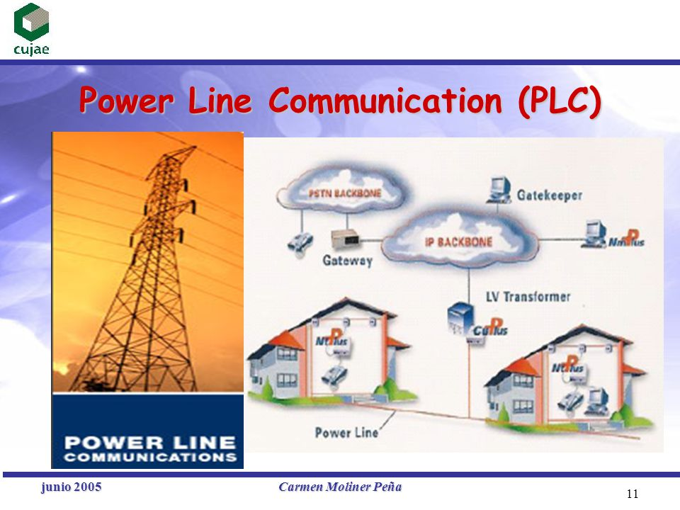 Power Line Communication (PLC)