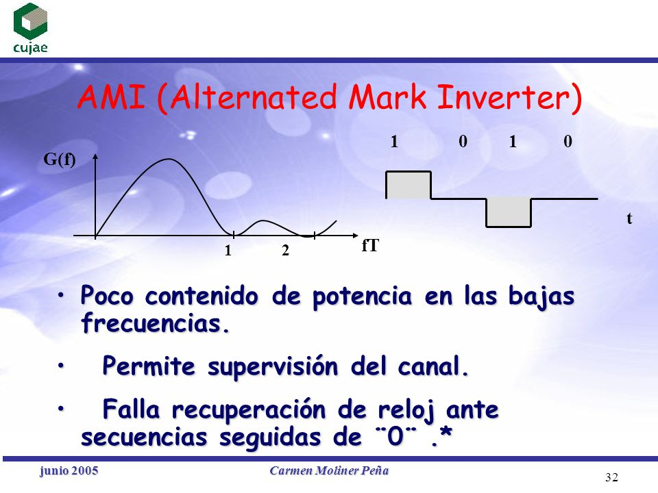 AMI (Alternated Mark Inverter)
