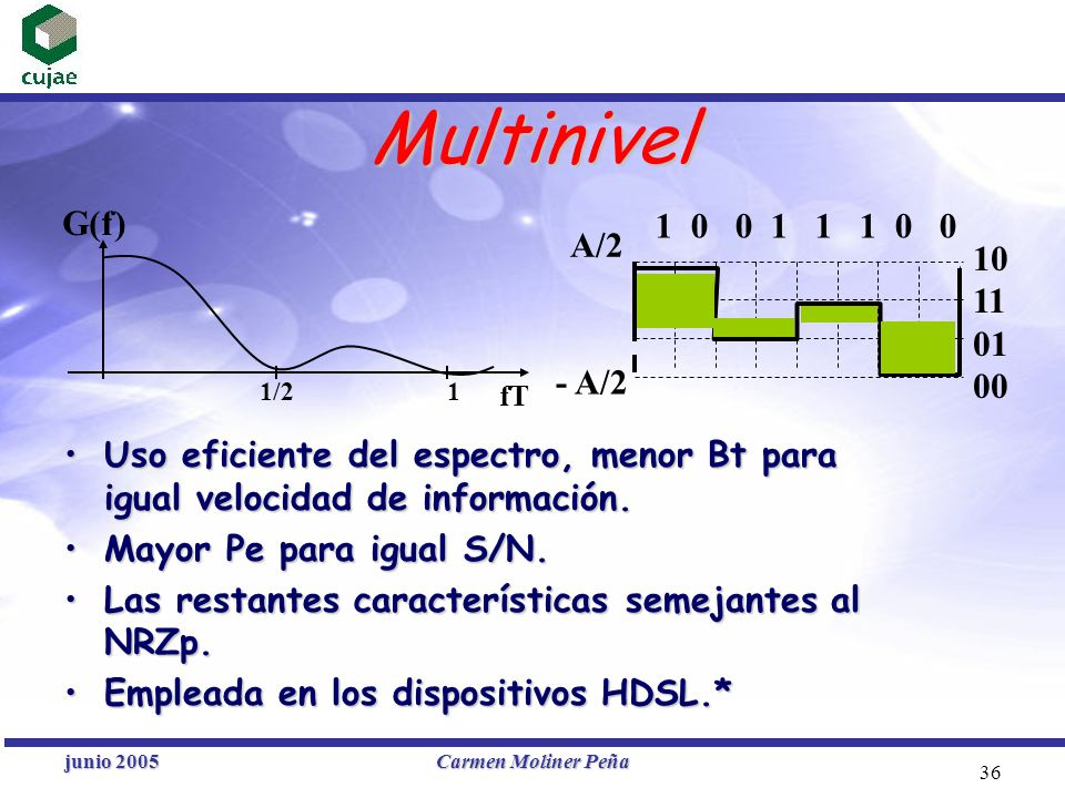 Multinivel G(f) A/2. - A/2. 1/2 1.