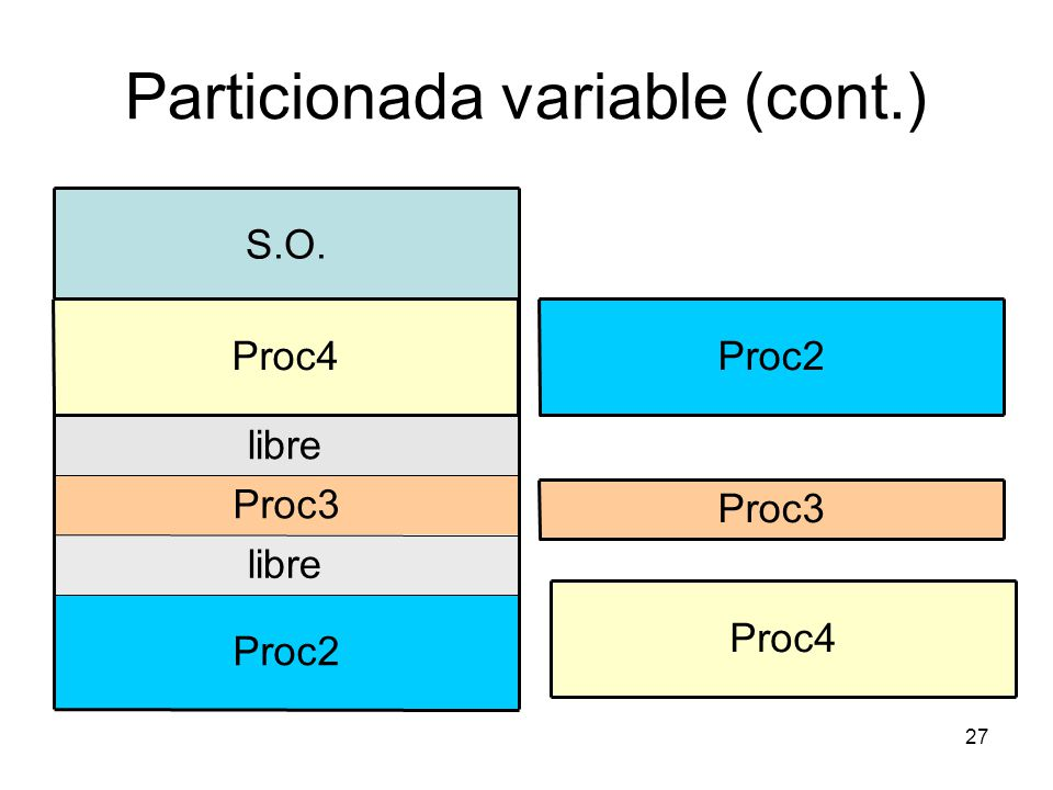 Particionada variable (cont.)
