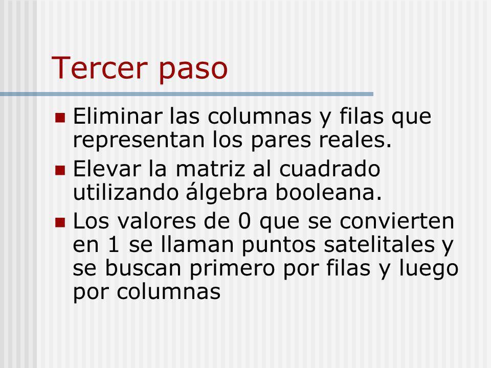 Tercer pasoEliminar las columnas y filas que representan los pares reales. Elevar la matriz al cuadrado utilizando álgebra booleana.
