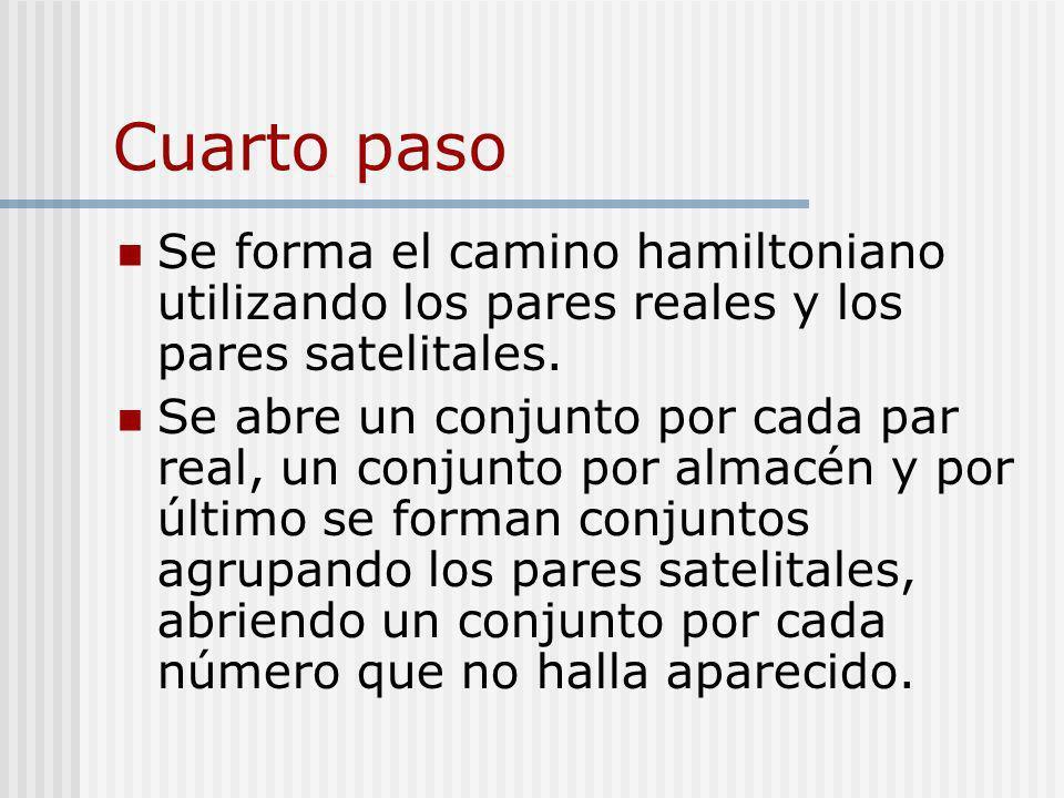 Cuarto pasoSe forma el camino hamiltoniano utilizando los pares reales y los pares satelitales.