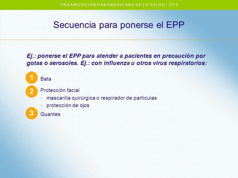Secuencia para ponerse el EPP