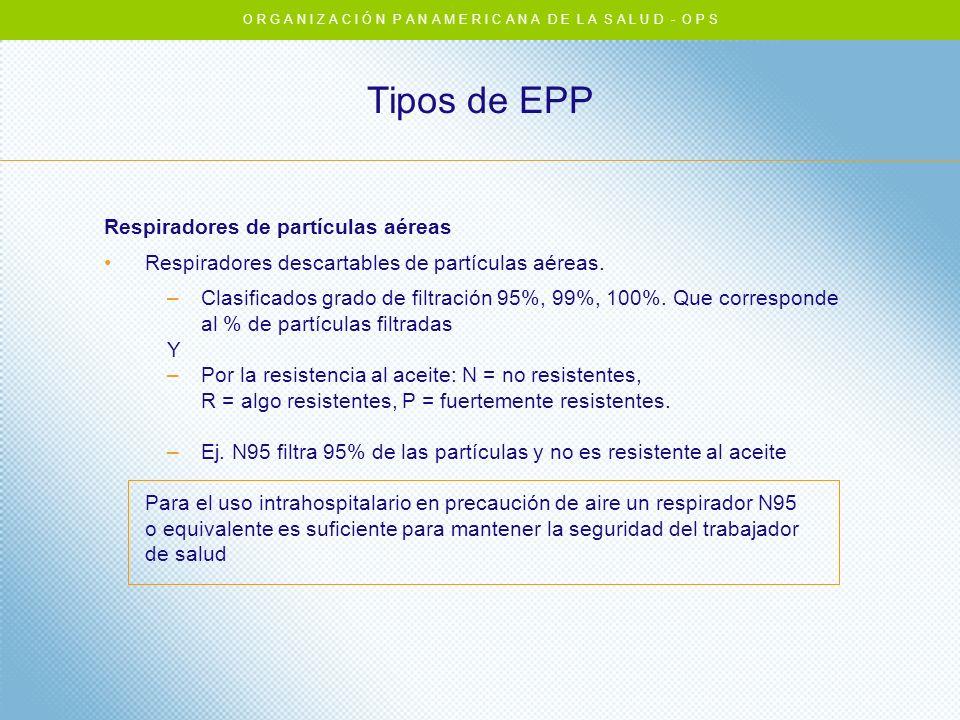 Tipos de EPP Respiradores de partículas aéreas