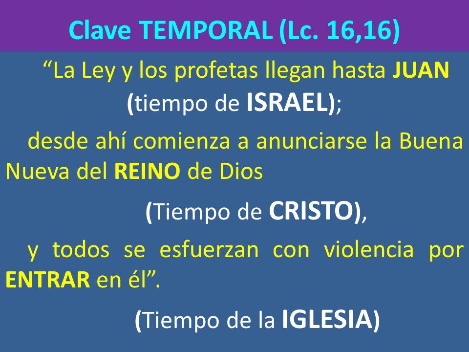 La Ley y los profetas llegan hasta JUAN (tiempo de ISRAEL);