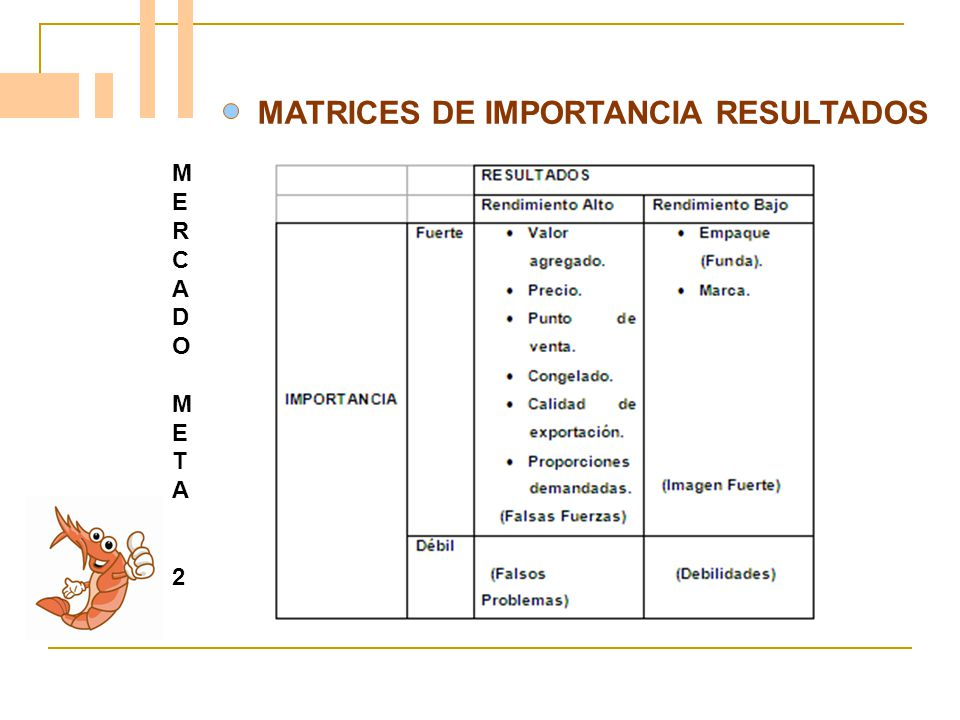 MATRICES DE IMPORTANCIA RESULTADOS