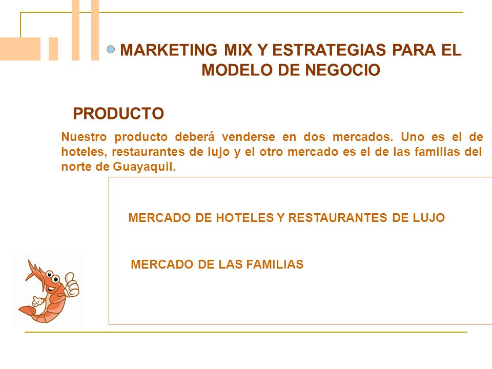 MARKETING MIX Y ESTRATEGIAS PARA EL MODELO DE NEGOCIO
