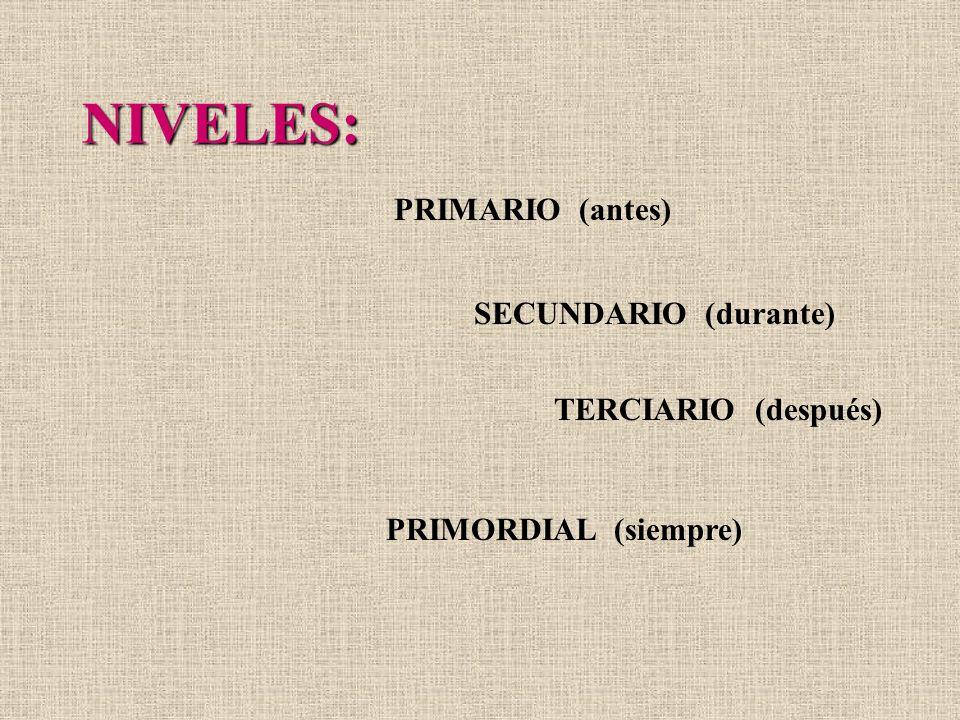 NIVELES: PRIMARIO (antes) SECUNDARIO (durante) TERCIARIO (después)