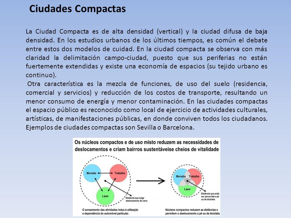 Ciudades Compactas