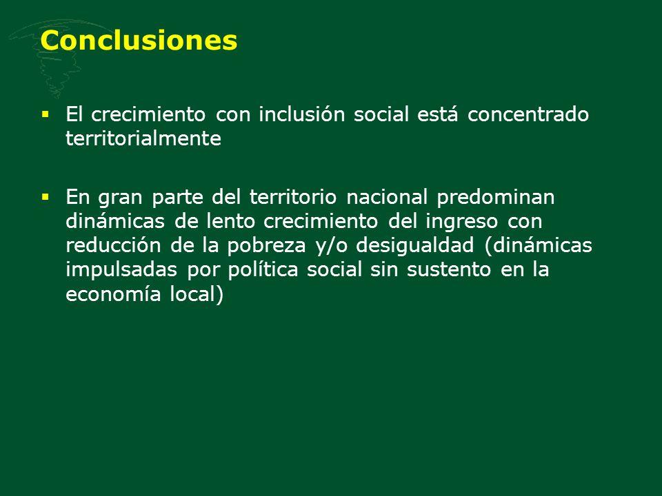 Conclusiones El crecimiento con inclusión social está concentrado territorialmente.
