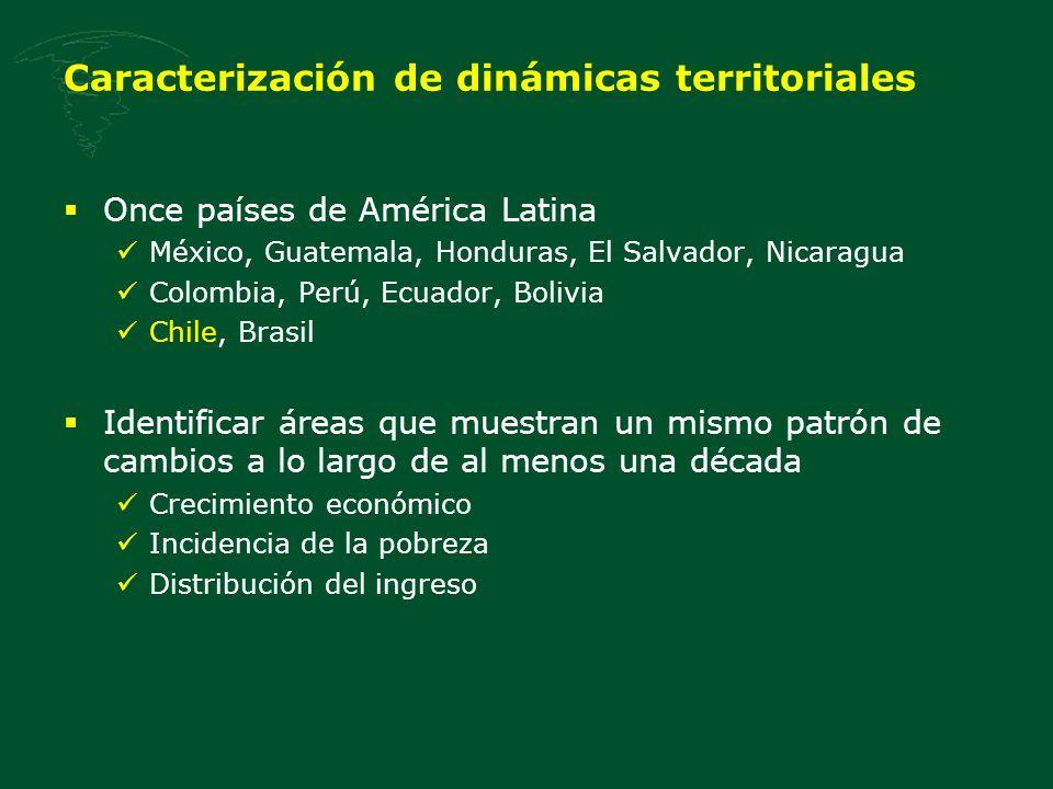 Caracterización de dinámicas territoriales