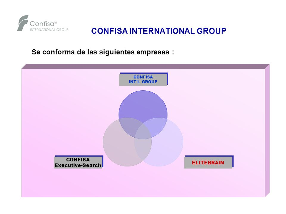 CONFISA INTERNATIONAL GROUP