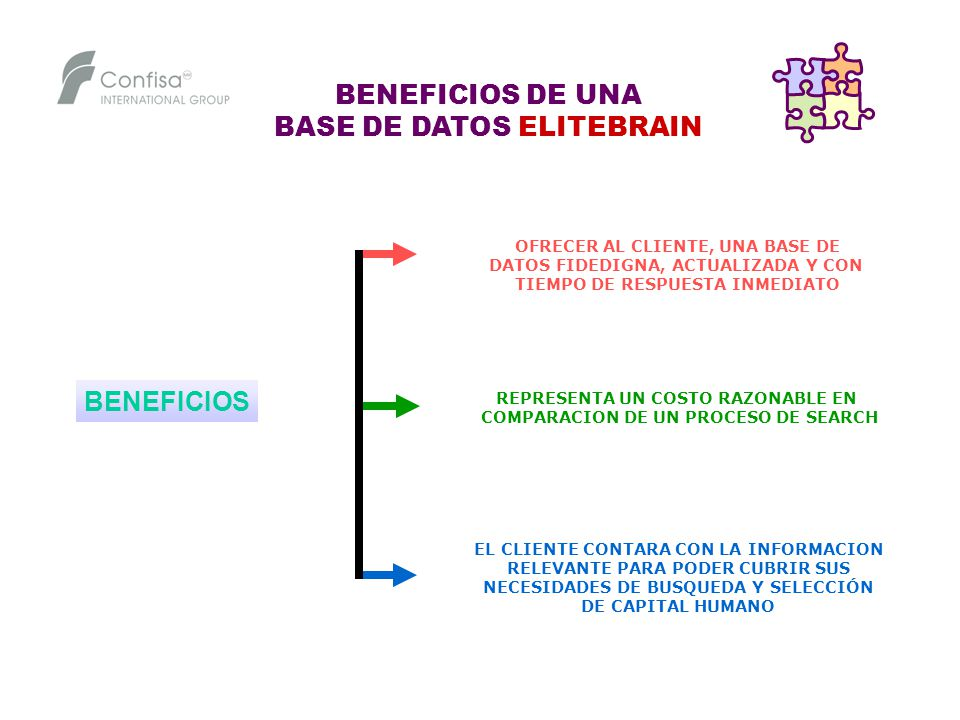 BENEFICIOS DE UNA BASE DE DATOS ELITEBRAIN