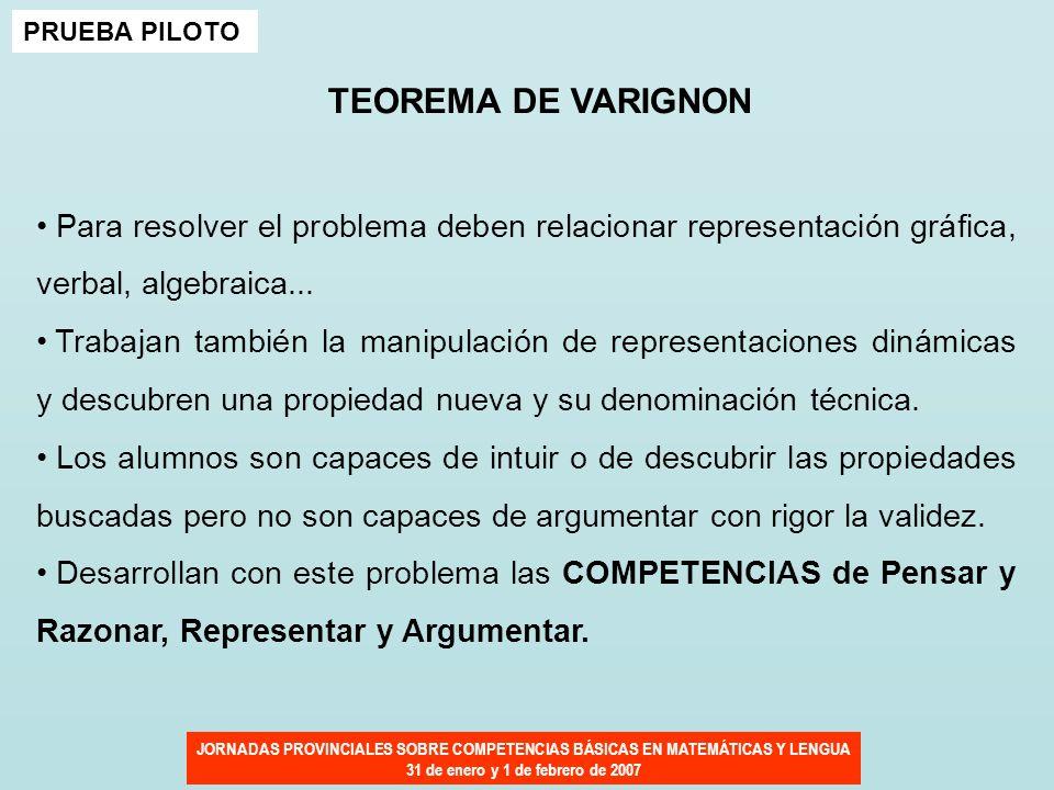 PRUEBA PILOTO TEOREMA DE VARIGNON. Para resolver el problema deben relacionar representación gráfica, verbal, algebraica...