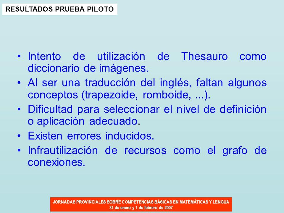 Intento de utilización de Thesauro como diccionario de imágenes.