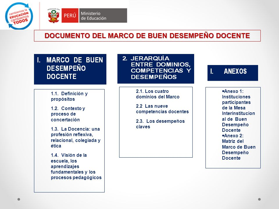 DOCUMENTO DEL MARCO DE BUEN DESEMPEÑO DOCENTE