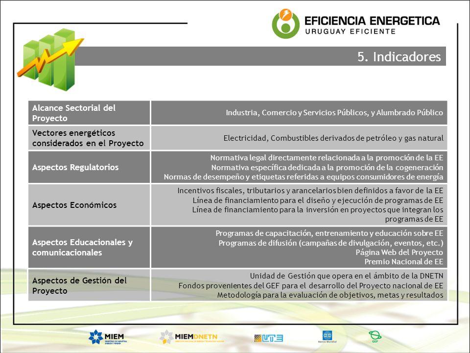 5. Indicadores Alcance Sectorial del Proyecto