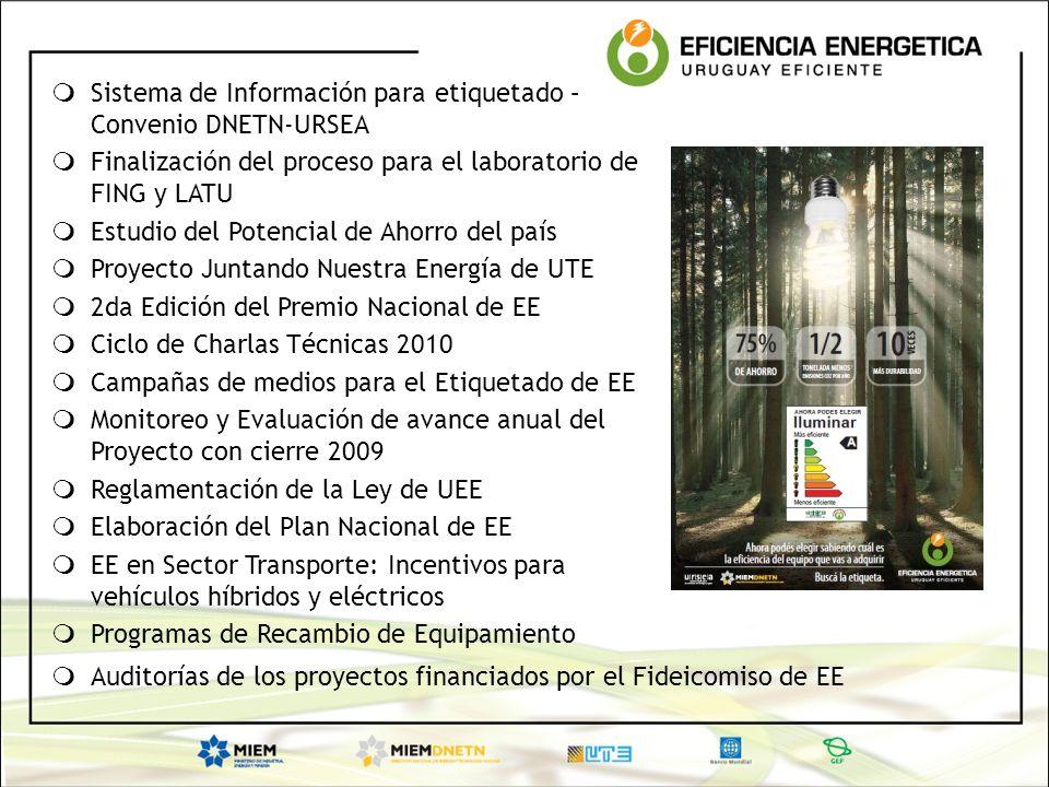 Sistema de Información para etiquetado – Convenio DNETN-URSEA
