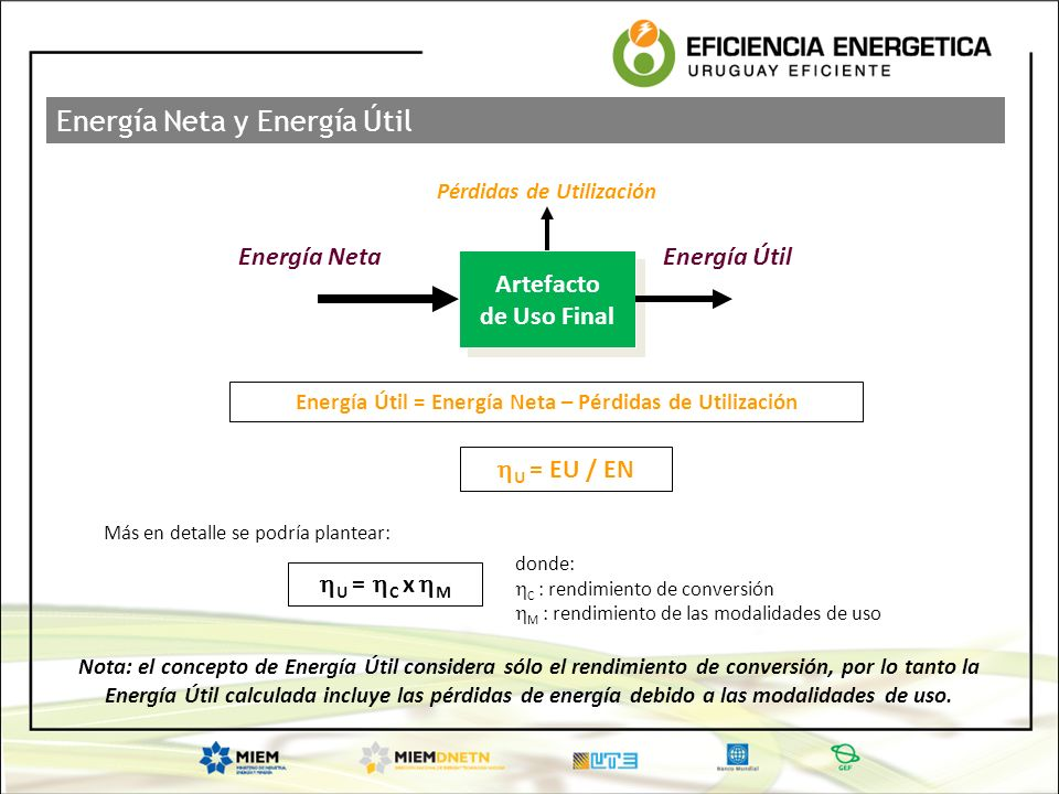 Energía Neta y Energía Útil