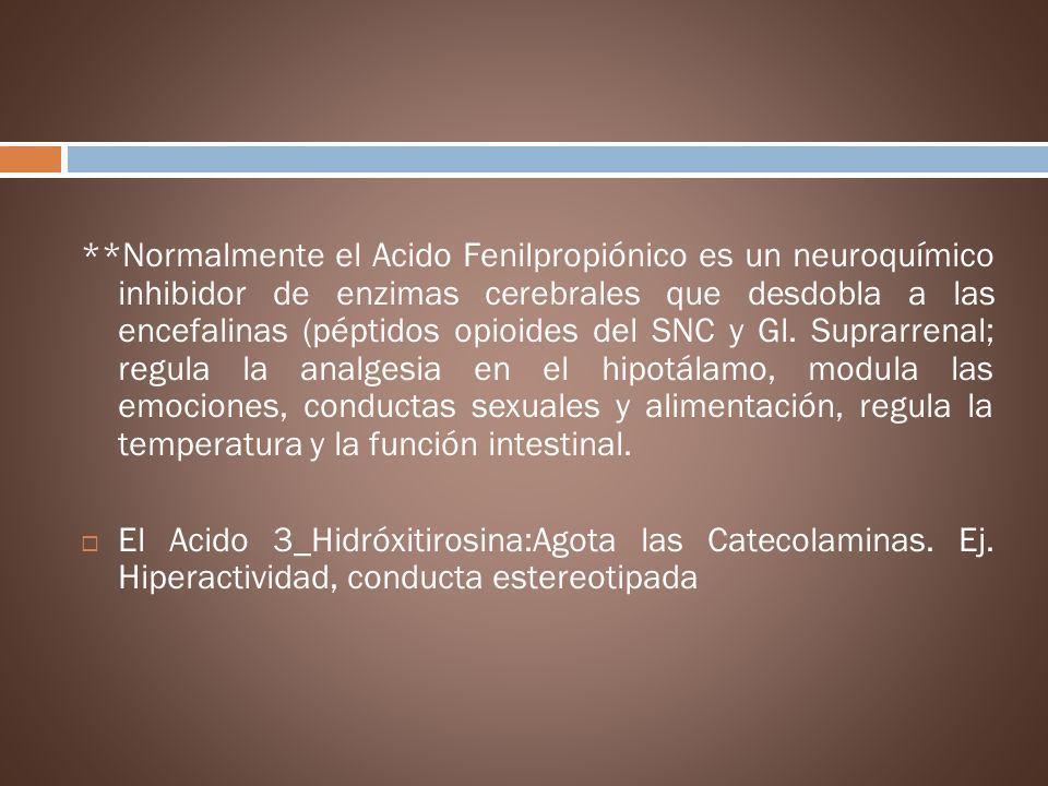 **Normalmente el Acido Fenilpropiónico es un neuroquímico inhibidor de enzimas cerebrales que desdobla a las encefalinas (péptidos opioides del SNC y Gl. Suprarrenal; regula la analgesia en el hipotálamo, modula las emociones, conductas sexuales y alimentación, regula la temperatura y la función intestinal.